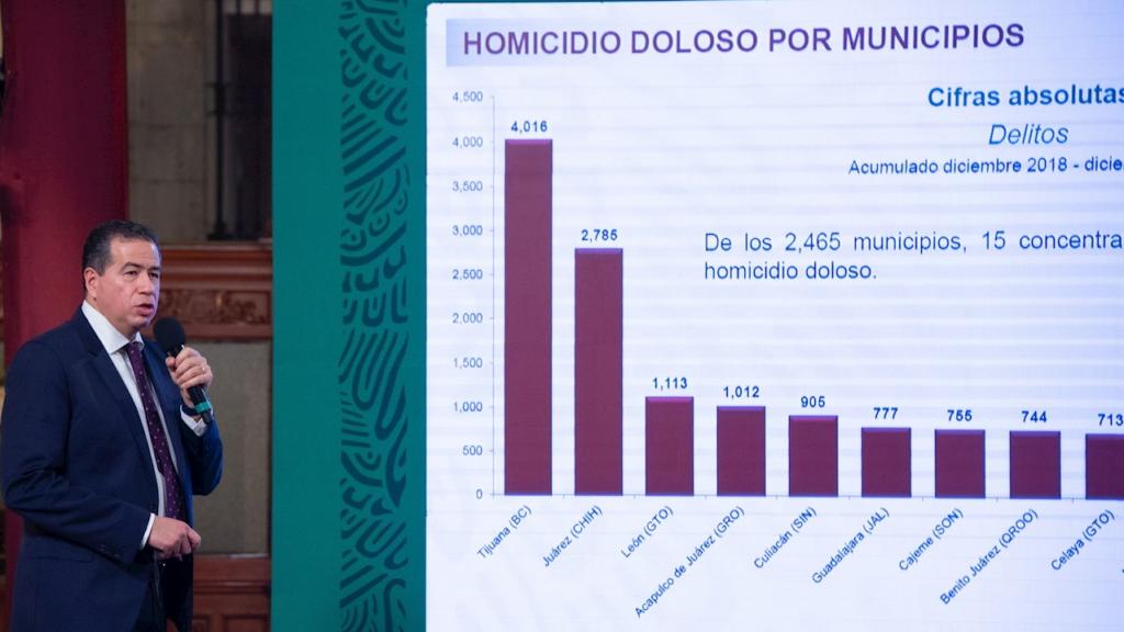 Reporte de homicidios en América Latina de InSight Crime: el Covid fue protagonista